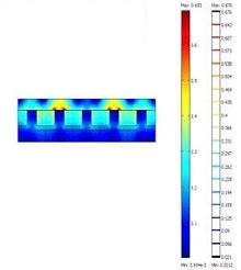 linear induction motor analysis air gap field analysis of single sided linear induction motor with time harmonic finite element