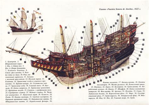 schip zoeken sailing ships cutaways google search ships sails