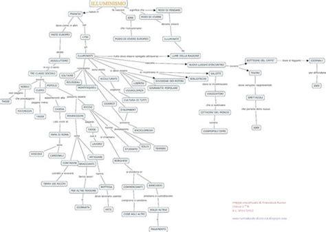 temi sull illuminismo tutto l illuminismo in una mappa concettuale letteratura