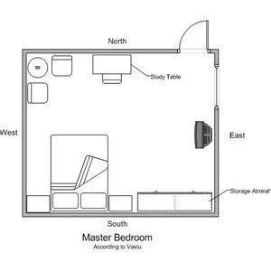 Master Bedroom Layout Master Bedroom Suite Layout Ideas For Master Bedroom