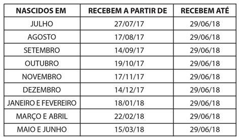 tabela pis2017 completa veja calend 225 rio de pagamento do abono salarial pis pasep