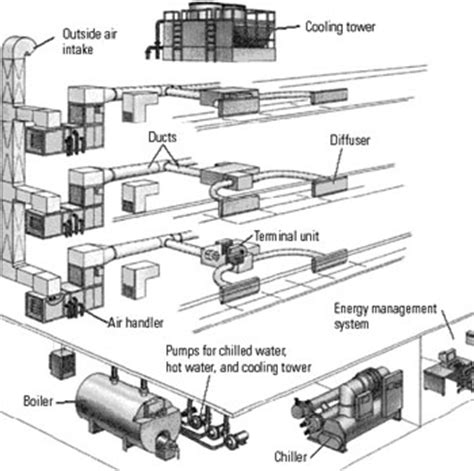 refrigeration commercial refrigeration schematic