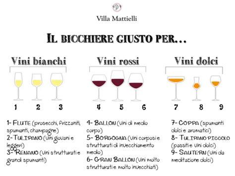 nomi bicchieri da vino come scegliere il bicchiere pi 249 adatto al vino villa
