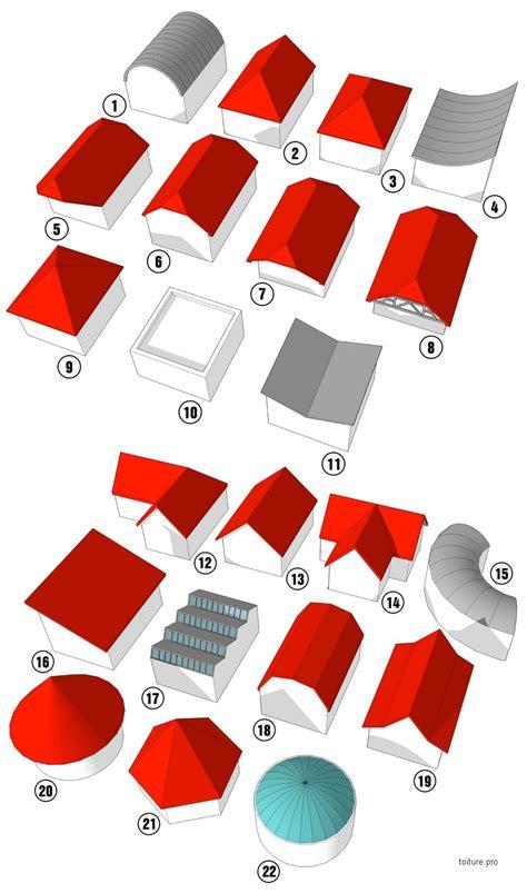 Different Type De Toiture 4751 by Different Type De Toiture Quelle Toiture Pour Ma Maison