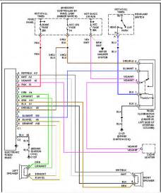 jeep tj wiring diagram sound bar tj jeep free wiring diagrams