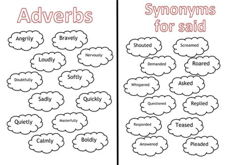 Mat Synonym by Words To Replace Said Word Mat By Elasticbandy Uk