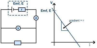 resistor function physics resistor function in physics 28 images physics graphs and circuits electric circuits
