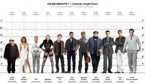 Gallery Height gallery for gt human height comparison visual