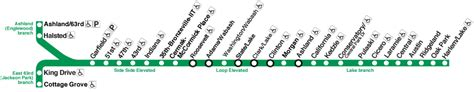 green line map chicago chicago l org operations lines gt green line