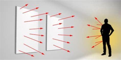 Quadri A Parete Riscaldanti Prezzi by Migliori Pannelli Radianti Infrarossi Per Riscaldamento