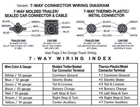image result   dodge ram  diesel trailer wiring diagram trailer wiring diagram
