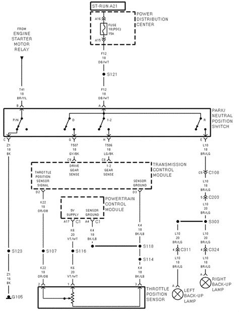 98 jeep grand alarm wiring diagram wiring diagram trying to put a aw4 automatic from a 94 in my 98