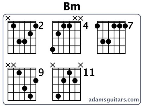 bm chord bm guitar chords from adamsguitars com