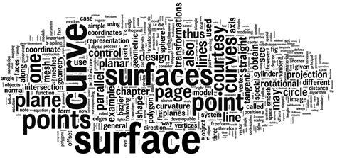 home design words house plans and design architectural design keywords