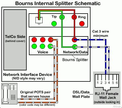 dsl telephone wiring diagram dsl wire color code wiring