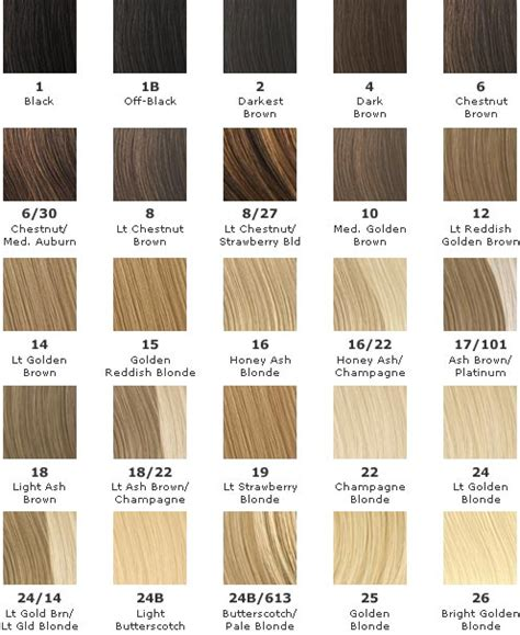 apivita natures hair color nr 7 7 hair color chart paul mitchell hair color chart wheel