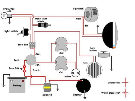 simple wiring harness wiring diagram with description