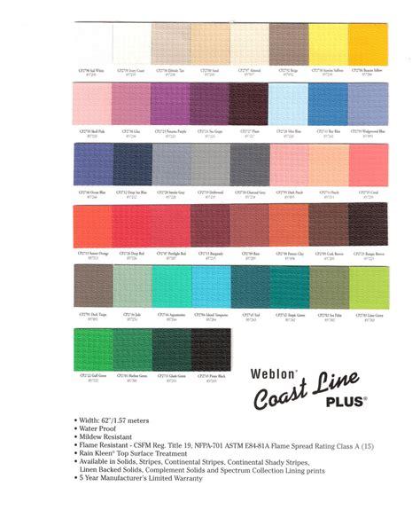 weblon awning fabric weblon coastline plus lanier aluminum products