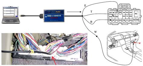 wiring diagram eps avanza wiring diagrams