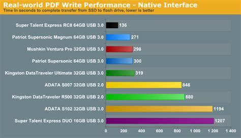 low level format external hard drive mac usb drive low level format software free download