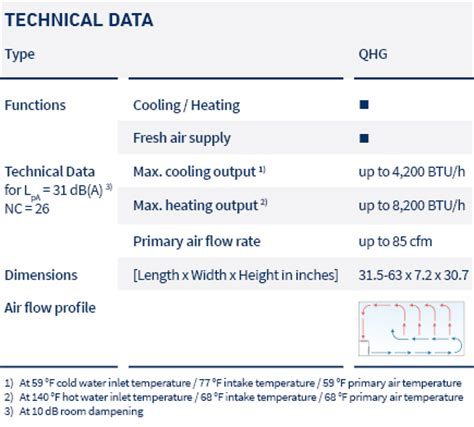 displacement induction units ltg displacement induction unit for sill installation qhg