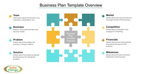 Business Plan Overview Template business plan template