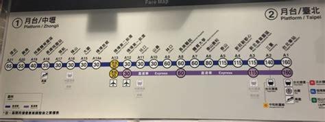 travel  taoyuan airport  taipei  mrt metro