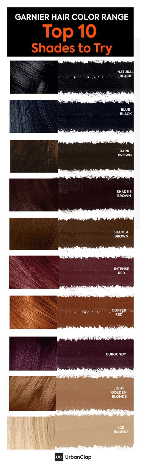 garnier hair color chart garnier hair color range top ten shades for indian skin