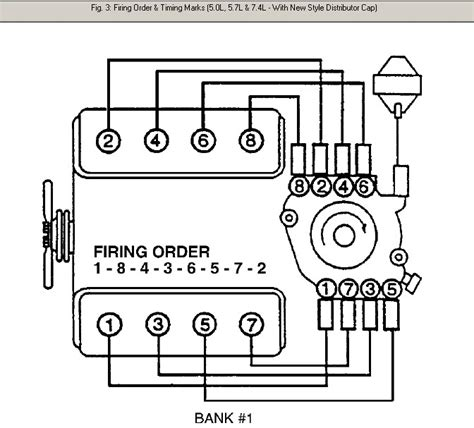 sbc distributor cap wiring diagram chevy 350 firing order