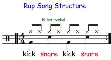 song structure everything u need to learn about flow in rap in terms of