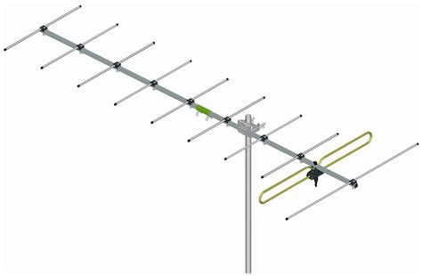 types  tv antennas  difference