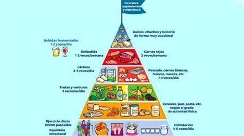 paritarias de la alimentacion 2017 alimenticia 22710 homeup