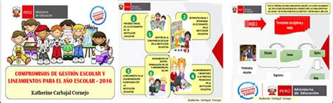 ruta de aprendizaje primaria 2016 6 compromisos de gesti 243 n escolar para el 2016 rutas del