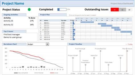 project dashboard template free best photos of project management dashboards in excel