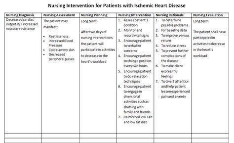 nursing care plan for cellulitis nursing care nanda nursing diagnosis care plans circuit diagram maker