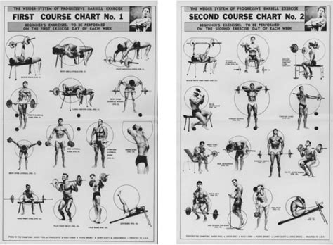 1950 weider barbell course bodybuilding forums