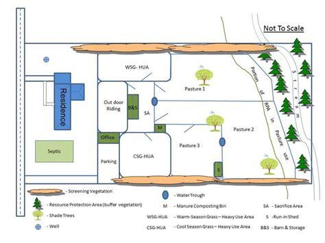 Best 25+ Horse farm layout ideas on Pinterest 1 Acre Horse Farm Layout