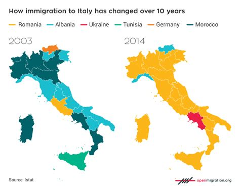 migrazioni interne in italia from morocco to romania how immigration to italy has