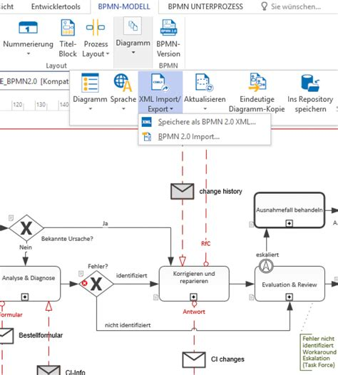 bpmn workflow bpmn workflow 28 images bpmn workflow 28 images