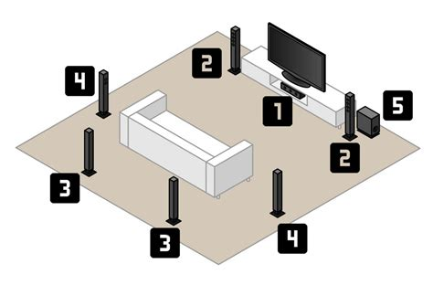best wireless home theater the best wireless home theater system guide the ultimate