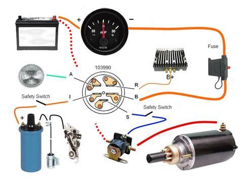 систем за палењее кај ото мотор со внатреш ljuna materijal