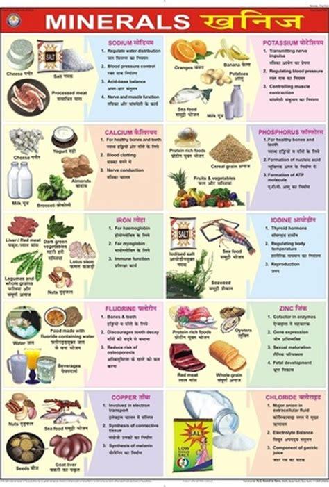 list of minerals foods and vitamins that inhibit 5ar minerals manufacturer supplier exporter