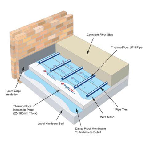 Underfloor Heating Existing Floor by Underfloor Heating Concrete Floors