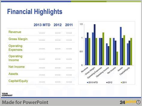 sle financial report presentation creating effective financial powerpoint presentations
