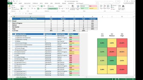 Project Management Excel Risk Dashboard Template Youtube Task Management Template