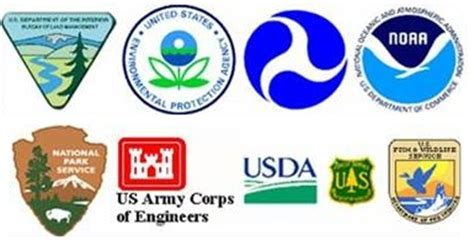 Department Of The Interior Agencies by Resource Center Environment And Realty News Federal