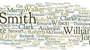 information  popular victorian era  names