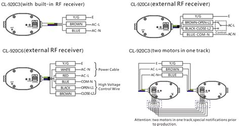 somfy motors wiring diagram wiring diagram and schematic