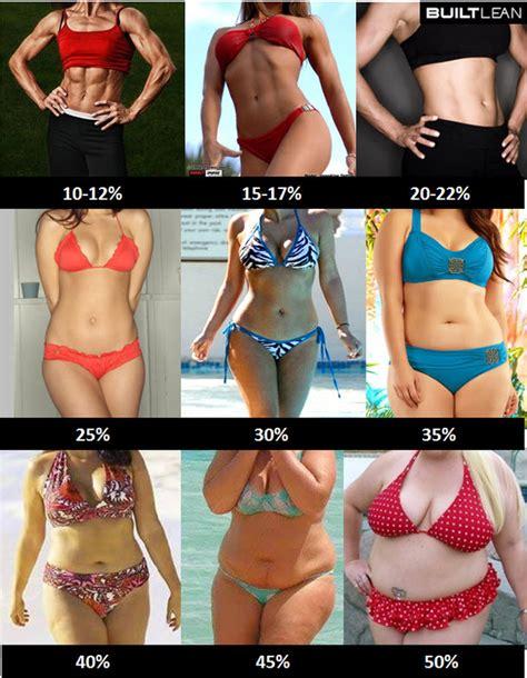healthy fats crossfit percentage doityourself crossfit sports