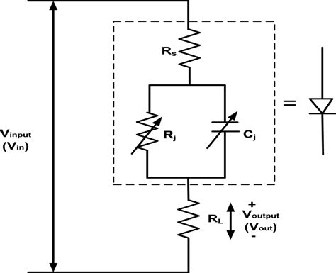 gaas diode voltage drop diode as circuit element 28 images the pn diode as a circuit element diode project page1